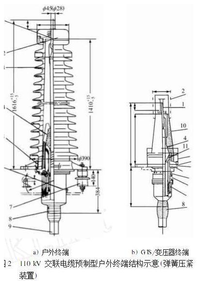 110kV交联电缆预制型户外终端结构示意(弹簧压紧装置).jpg