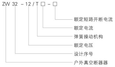 ZW32断路器型号含义