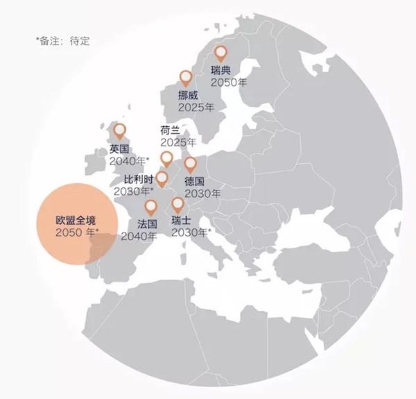 2050年的中国地图