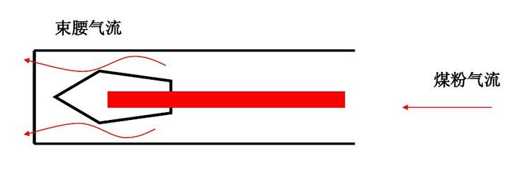 设计 矢量 矢量图 素材 745_248