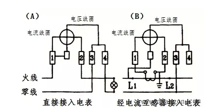 涨姿势|单相电表与三相四线电表的区别!