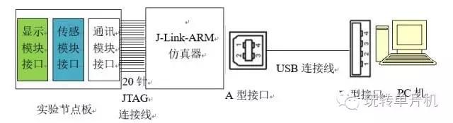 电路 电路图 电子 原理图 640_174