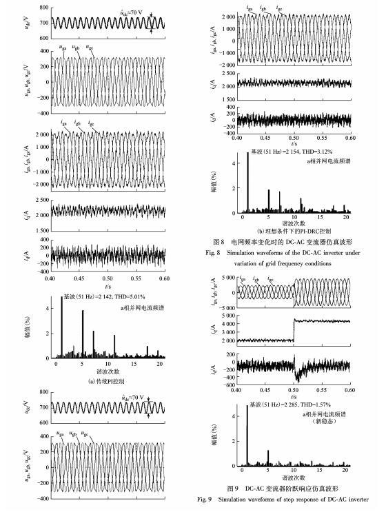 微电网中双向dc-ac变流器的性能优化控制