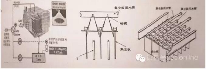 电气样本网 电气资讯 技术 > 正文  导电玻璃钢阳极板,蜂窝结构,具有