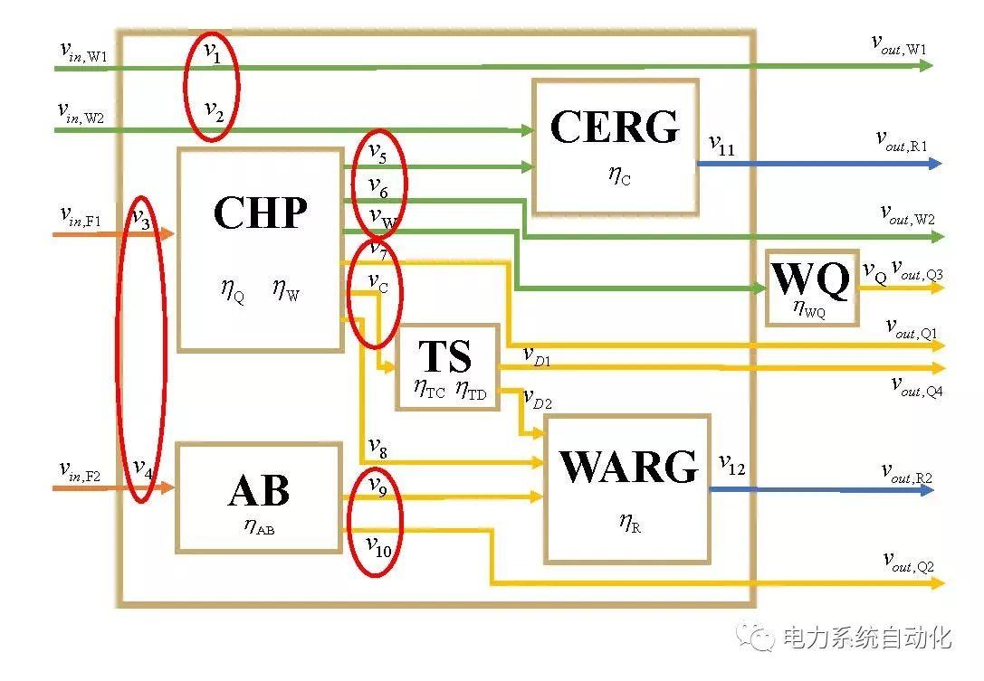 电路 电路图 电子 原理图 1087_753