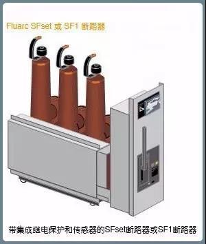 【收藏】10kv配电环网柜基础知识