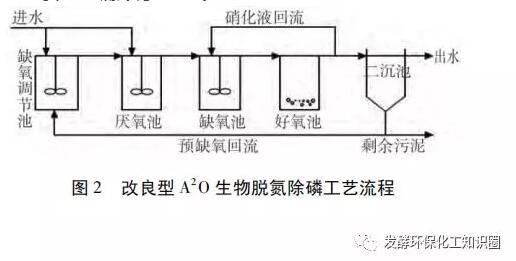 电路 电路图 电子 原理图 516_261