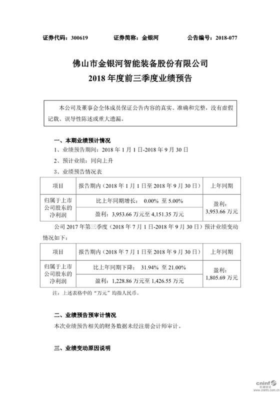上市企业业绩预告