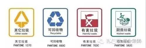 美国垃圾分类详解