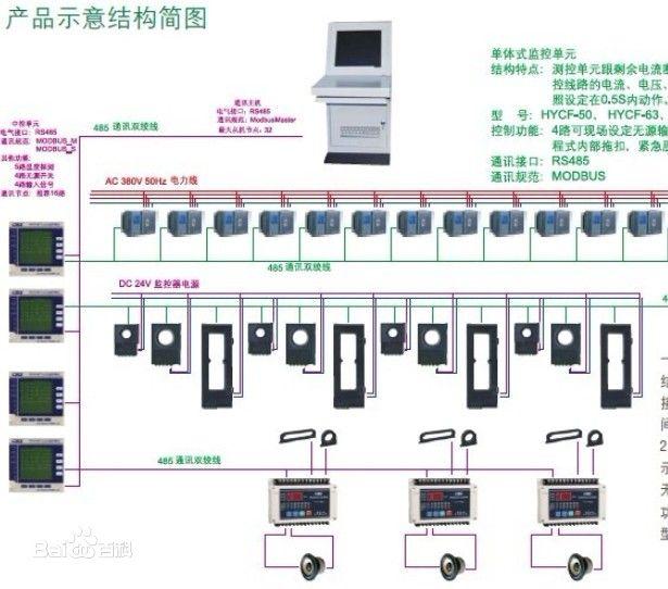 电气火灾监控系统结构示意图